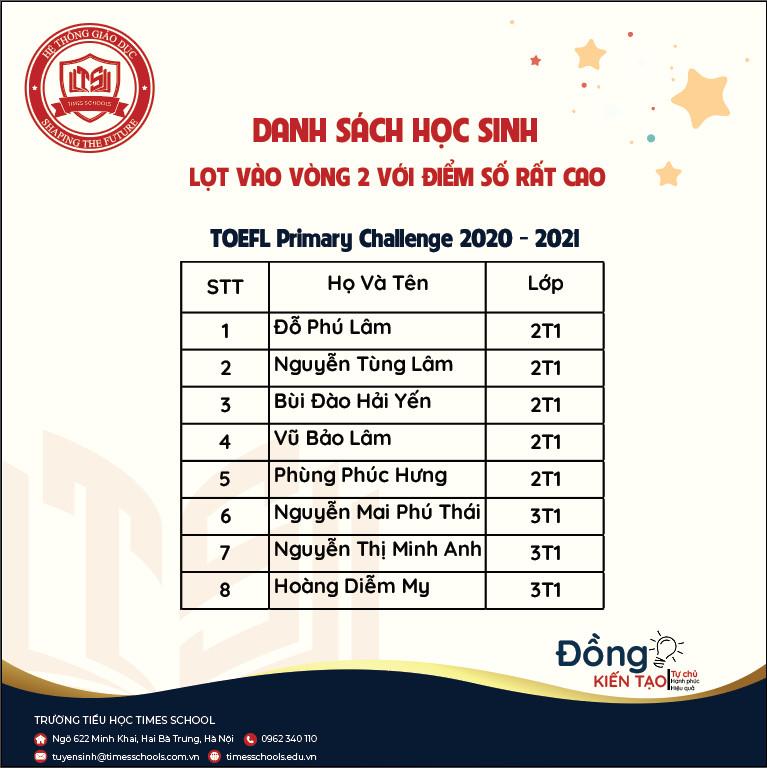 Chúc mừng các Timesers đạt điểm cao trong cuộc thi Toefl Primary Challenge 2020-2021 vòng 1